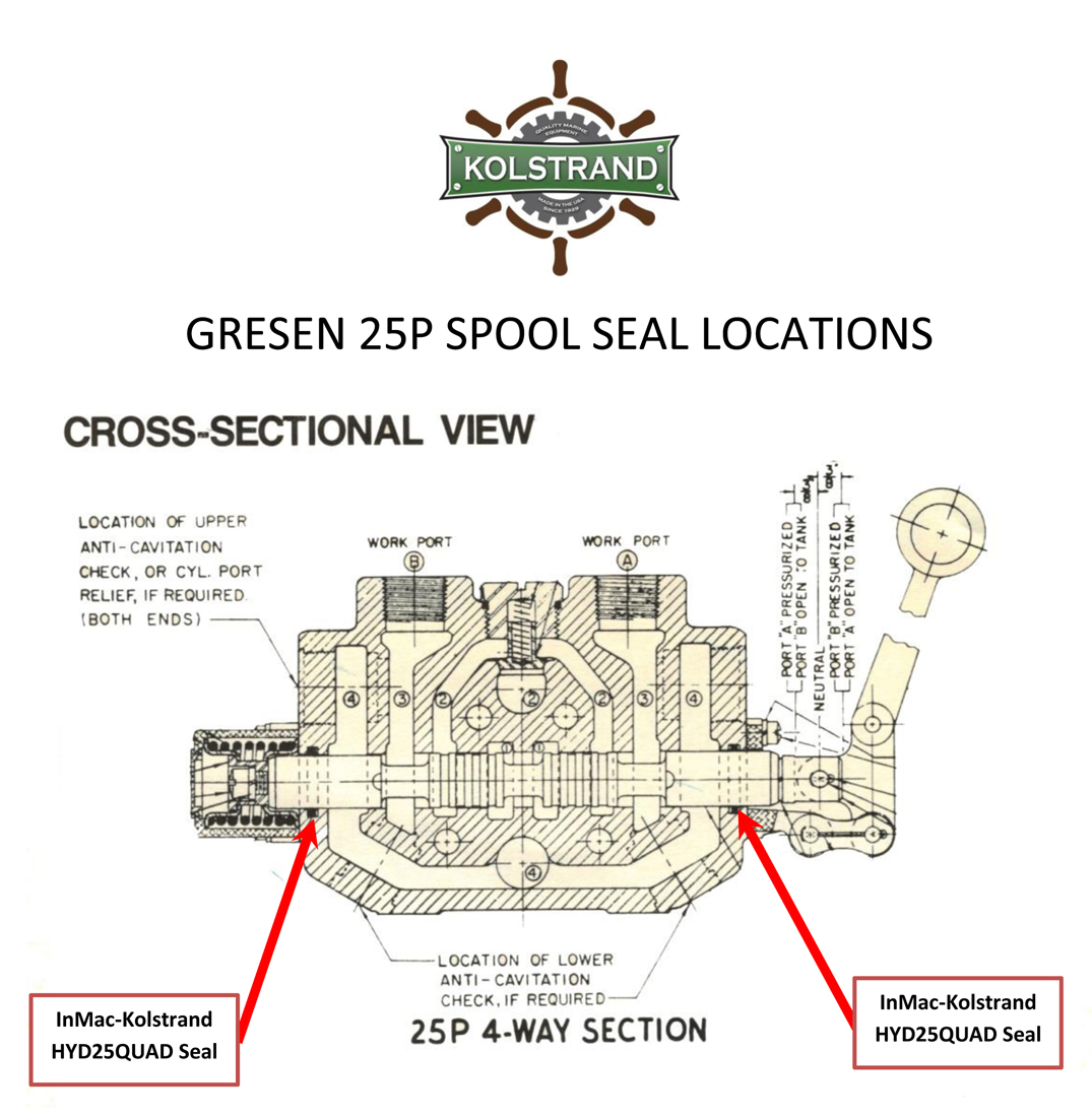gresen-25p-spool-seal-locations.jpg