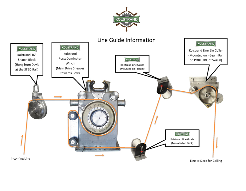 line-guide-handling-information.jpg