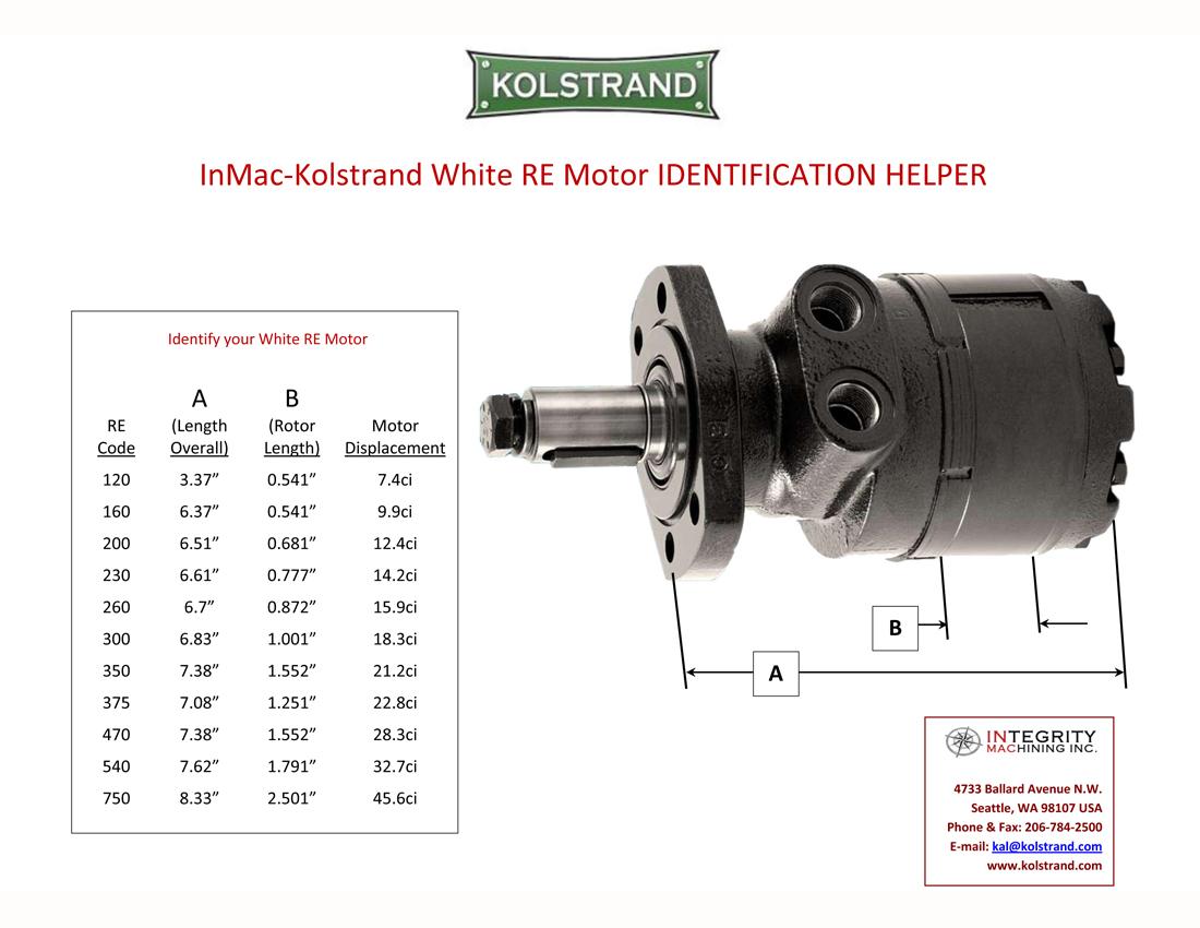 re-motor-identification-helper.jpg