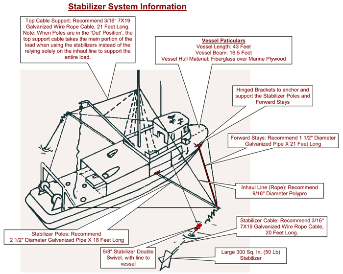 stabilizer-system-information-drawing-700.jpg